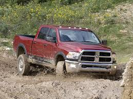 Dodge Ram 2500 -- Ram Trucks Have Been Named Motor Trend Magazine's ... 2018 Motor Trend Truck Of The Year F150 Page 13 Ford Crest Auto Worlds Automotive Blog Dodge Ram 1500 Named Fords Risk Pays Off Wins Of The 2019 Introduction Bring It On Wins Medium Duty 2015 Chevrolet Colorado Photo Find Right For You At Hardy Family In Dallas Ga Advisor Group Motor Trend Names Ram As 2014 Truck Of Chevy