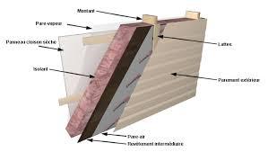 pour mur exterieur les revêtements muraux extérieurs guides d achat rona