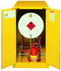 Grounding Of Flammable Cabinet Justrite by Resource Centre Big Safety Blog