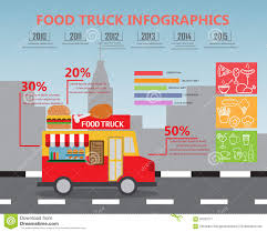 Food Truck Business Plan Template Generic Business Plan Template Food Truck Example For Mentally Disabled Group Home Best Of Free How Much Does A Cost Open Business Plan Mplate Templates Recent Najafmc Mobile Catering Delivery Beautiful To Start A Spreadsheet Trucks Are An Affordable Alternative Opening New Tko7 Write Food Truck Oklaoshopcom Pdf Rentnsellbdcom