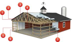 Post Frame & Pole Barn Insulation
