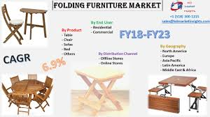 Folding Furniture Market Size, Trends, Opportunity ... 15 Gorgeous Fniture Pieces For Small Spaces Apartment Ding Room Trends Ideas For 2019 Hayneedle Cheap Folding Chairs Whosalerbulk Wimbledon Sale Good Looking Wood Table And Astonishing Full Back Chair Westfield U Bag Camping Due North Deluxe Director With Foldaway Side And Insulated Snack Cooler Navy Diy Makeover Chalkboard Bottoms Cute Best Space Saving Summer Garden Unopi Hammocks Swings Walmart Canada Directors Frame Why The World Is Obssed Midcentury Modern Design Curbed