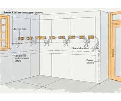 wiring cabinet lights home design ideas