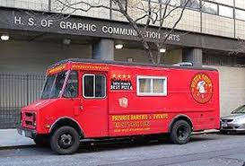 100 Food Truck Rental The Cost Of Starting A