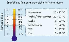 energiespartipps der dena richitge raumtemperatur