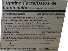 incandescent bulbs philips 223149 duramax 45 watt r20 indoor
