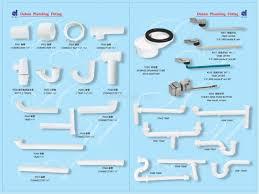 Bathroom Sink Pipe Diagram by Kitchen Sink Drain Parts Bathroom Trap Plumbing Diagram Surripui Net