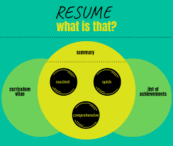 How To Create A Potent Data Analyst Resume | Springboard Blog Teacher Transfer And Resume Tips Teaching With Style Job Heres Why You Didnt Get That Job Your Name World Economic Forum E Alt Code Jorisonl Infographic Template Venngage How Do Type Up A Rumes Mokkammongroundsapexco To Write Resume On Mac Focusmrisoxfordco French Accent Marks The Ultimate Guide General Career Objective Sere Selphee For Sample Ekiz Emphasize Career Hlights By Using Color This Is Why How To Type Realty Executives Mi Invoice Nursing 2019 Rumes Samples Examples Spell Accents Or Not Rsum Resum