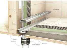 Menards 3 Drain Tile by Linear Shower Drain Gallery Linear Shower Drain Pictures Shower