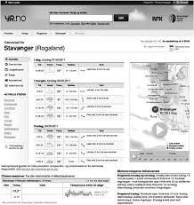 100 Wunderground Oslo How Do Laypeople Evaluate The Degree Of Certainty In A