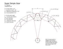 build wood clock gear design diy midcentury modern furniture