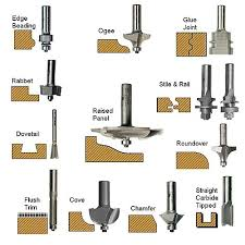 router bits and what they do woodworking talk woodworkers forum