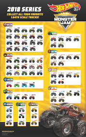 Hot Wheels 2018 Monster Jam Collectors Series | Monster Jam Intended ... Traxxas Stampede 4x4 Monster Truck Rtr Id Tech Tra670541 Rc Planet Bigfoot Vs Usa1 The Birth Of Madness History Hot Wheels Trucks List Lebdcom El Toro Loco Truck Wikipedia Tour Home Facebook Tamiya 58290 Txt1 Assembly Manual Parts Lego Technic Bigfoot 1 Moc With Itructions Event Coverage 44 Open House Race 2018 Jam Collectors Series Intended Top 6 Scariest And Meanest Lists Diary Wolfs Den Rally