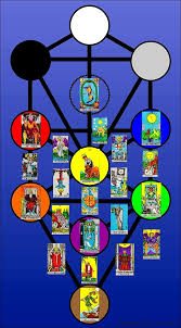 thoth deck the fool the tarot