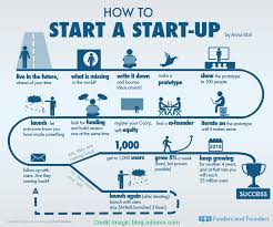Start Up Company Business Plan Startup Security For Software Pdf T ... Eight Keys To A Rocksolid Trucking Invoice Rts Financial Degama Software Pricing Features Reviews Comparison Of Business Plan Proposal For Startup Company Example Custom Truck Load Tracking Web Application Development Belitsoft Leased Trucking Company Owner Operator Pay And Dr Dispatch Easy Use For Brokerage Template Or Air Cditioning Unique Tech Pdf Ms Word Sample Of How To The Technology 5 Brettkahrcom Eld Mandate Regulations Ltl Truckload