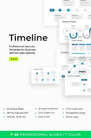 10 10 Year Timeline Template | Resume Format Resume Templatesicrosoft Word Project Timeline Template Cv Vector With A Of Work Traing Green Docx Vista Student Create A Visual Infographical Resume Or Timeline By Tejask25 Flat Infographic Design Set Infographics Samples To Print New Printable 46 Unique 3in1 Deal Icons Business Card S Windows 11 Is Extremely Useful If Developers Support It Microsoft Office Rumes John Alexander Stock Royalty Signature Hiration