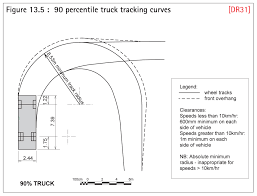 Truck Parking Dimensions - Truck Pictures Oceanside Pro Cart Drawings Dreammaker Hot Dog Carts 16 Foot Box Truck Dimeions Line Drawing Of Side View Food Storage Cabinets Cabinet Design Build And Operate Your Own Food Truck With Ccession Nation We Sample Floor Plans Models Summer At Seven Springs A Visit From Amigos Locos Built For Sale Tampa Bay Trucks 1992 10ft Kitchen Mobile Lunch Vending Youtube Bounty Outstanding Burgers Jfood Eats Our Dburritos Fresh Mex Ipdent Size Chart Pictures Promotional Vehicles Manufacturer