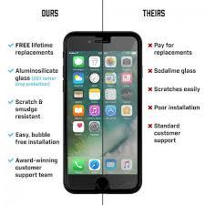 iPhone 7 Glass Screen Protectors