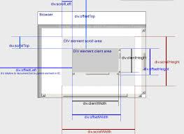 Javascript Math Ceil 0 by 17 Math Ceil Floor Java Javascript Objects Librer 237 A