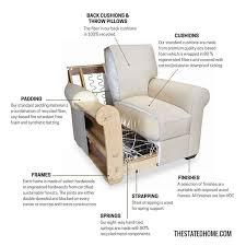 Furniture Construction