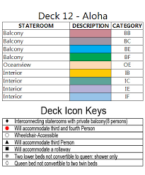 Grand Princess Deck Plan by Golden Princess Overview