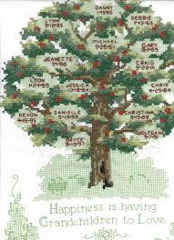 Christmas Tree Names by Debbie U0027s Cross Stitch My First Cross Stitch Post