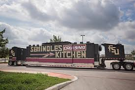 Florida State University Custom Food Truck Build | Cruising Kitchens Wkhorse Food Truck For Sale In Florida Ebay Hello Kitty Cafe Comes To Town 7bites Reopens And More Used Miami Food Truck Colombian Bakery Customer Hispanic Bread Cheesezilla Cheesezillaway Twitter 2012 Chevy Shaved Ice New Magnet For South Students Kicking Off I Heart Mac Cheese Sells First Franchise Cream State University Custom Build Cruising Kitchens Jewbans Deli Dle Reporter