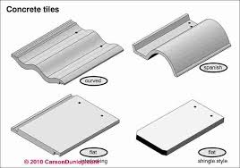 great roof tiles types clay roof tiles manufacturers suppliers