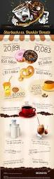 Dunkin Donuts Pumpkin Syrup Nutrition Facts by Now It U0027s More Difficult To Decide Starbucks Or Dunkin U0027 Donuts
