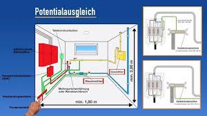 potentialausgleich und erdung elektroinstallation ratgeber