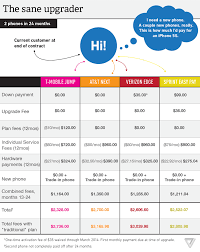 T Mobile Business Plan Discount Phone Plans Calculator Review