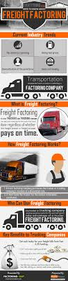 25 Best Trucking Images On Pinterest | Semi Trucks, Truck Drivers ... Packaging Assembly Gtm Kenworth T680 Advantage Aerokit V14 For Ats Mod I84 Tremton To Twin Falls Pt 8 Truck Accsories 592 Photos 3 Reviews Shopping 2019 76 Sleeper 207730r Youtube Covar Transportation Bulk Trucking Logistics Inc Cleveland Tennessee Companies Race Add Capacity Drivers As Market Heats Up Richmond British Columbia Canada 11th Sep 2016 A Tanker Truck Kenan Group Canton Oh Rays California Factoring