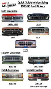 How To Identify Ford Pickups From 1948 To 1996 | History/Vintage ... Ford F Series A Brief History Autonxt Intended For First 4 Wheel Truck Enthusiasts Competitors Revenue And Employees Owler Image Hwcustom56fordtruck Redline 02 Dscf6881jpg Hot Celebrates Labor Day With F150 Stats Photo Supcenter Dallas Tx Fseries Cars Pinterest 101 Ranger Ii Gallery Visual Of The Bestselling Video Trucks F1 F100 Beyond The Fast 100 Years Ielligent Driver