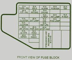Fuse Box 2000 Chevy Trucks - DIY Wiring Diagrams • 1993 Chevy 1500 Ac Wiring Diagram 93 Suburban Repair Guides Diagrams Autozone Com New Gmc Truck Diy 72 Inspirational Elegant Power Window Chevy Cheyenne 4x4 Sold Youtube Chevrolet Ck Questions It Would Be Teresting How Many Electrical Only In Silverado Fuse Box 1991 Beautiful Lovely Pickup Z71 Id 24960 Cheyenne 80k Mileage Garaged