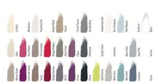 dulux cuisine et salle de bain dulux lance sa ligne de couleurs couture peinture