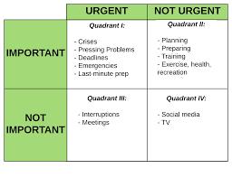 10 Tips For Mastering Time Management At Work Lucidchart Blog Rh Com Matrix