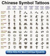 Single Chinese Symbol Tattoo On Wrist Photo 2