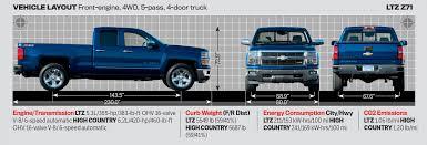 motor trend 2014 truck of the year contenders motor trend