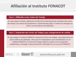 FONACOT INVITACION NACIONAL A CUANDO MENOS TRES PERSONAS No 11