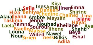 prenom musulman garcon moderne prénom arabe fille moderne et original prénoms musulmans