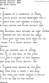 Truck Drivin Man Lyrics On The Flipside November 2013 Mr Record Man Gram Parsons Lone Star Music Magazine Wanna Help Me With My School Project On The Brony Subculture The Byrds Best Of Greatest Hits Volume Ii Truck Drivin By Buck Owens Pandora Wigglepedia Fandom Powered Wikia Glen Campbell Driving Lyrics Genius Listen Free To Toby Keith Radio Iheartradio Nuthin Fancy Lynyrd Skynyrd Tribute Country Musictruck Manbuck And Chords Shound Rock Island Line Weavers Bob Wayne Mack