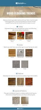 2021 wood flooring trends 21 trendy flooring ideas