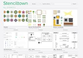 Landesk Service Desk Rest Api by Welcome To Stenciltown The Omni Group