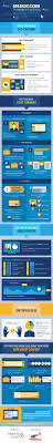 The Anatomy Of A Successful LinkedIn Profile [INFOGRAPHIC ... Security Alert Job Seekers Beware Of This Linkedin Scam How To Upload Resume On In 5 Steps Crazy Tech Tricks Add Resume Lkedin 2018 Create And Share An Infographic Post My Rumes Colonarsd7org Include Your Url 15 Profile Tips Guaranteed To Help You Win More Add Android 9 Nanny Sample Monstercom A Linkedin2019
