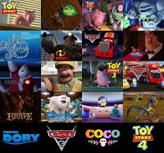 Disney Pixar Complilation: The Pizza Planet Truck By Perbrethil On ... Disney Pixar Complilation The Pizza Planet Truck By Perbrethil On Toy Story Of Terror Easter Eggs Good Have Been Hiding A Secret Right Infront Us All This Time Flat Earth Reference In Films Hidden In Pixart August Feature Mr Incredible Vigilante Every Sighting 1995 2013 Incredibles Up Talk Brad Bird Addrses Missing Monsters University Spotted Cars 2 Triptych Poster New Series Of Stamps To Honor Fding