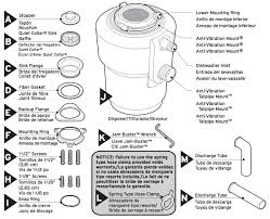 Badger Sink Disposal Manual by Insinkerator Evolution Excel Garbage Disposal Faucetdepot Com