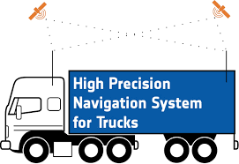 High Precision Navigation System For Trucks - Parking Assistance ... Sandy Springs How Much Does Sandblasting A Truck Cost Vehicle Wraps Inc Boxtruckwrapsinc Heavy Duty Parts Its About Total Of Ownership To Calculate Trucking Rates Best Image Kusaboshicom Dodge Ram Longhauler Concept Revealed Cost 750 To Fill Tank Coming Soon Cleaner Trucks Less Pollution And Fuel Savings The The Qcs Truck Eating Bridges A Food Open For Business 2018 Ford F150 What It Fill Up V8 News Carscom Did Epds Free Blog Bulldog 4x4 Firetrucks Production Brush Trucks Home