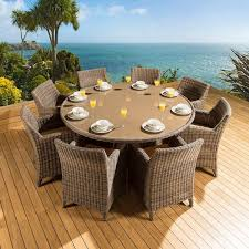 round outdoor dining tables starrkingschool