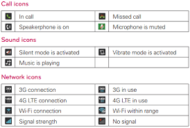 Info LG G2 notification status bar icons & what they mean