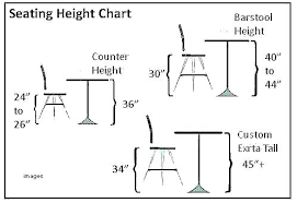 Bar Table Height Of Dining Room Standard Stool Heigh